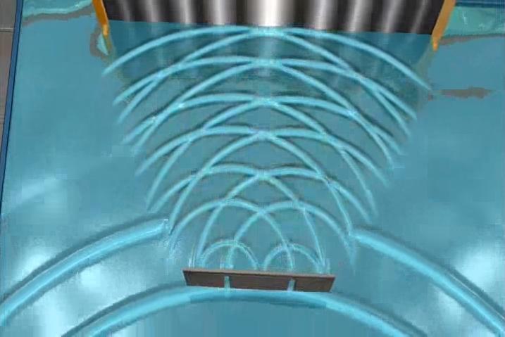 """Çizimde su dalgalarının çift yarıktan geçişi ve dalgaların girişimlerinin görüldüğü bir çeşit ekran gösterilmektedir. Çift yarık deneyinde elektronların aynı zamanda dalga gibi davrandıkları, yani aynı bir göle atılan taşın yarattığı dalganın kayalar arasından ikiye bölünüp birbirine girmesi gibi """"girişim deseni"""" oluşturdukları görülmüştü."""