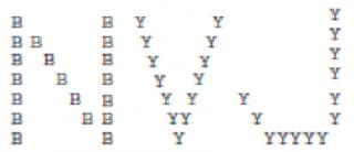 """Şekil 1. """"Küyerel"""" (Küresel + Yerel) uyaran. (Kiyokawa et al., 2012, Cognition.)"""